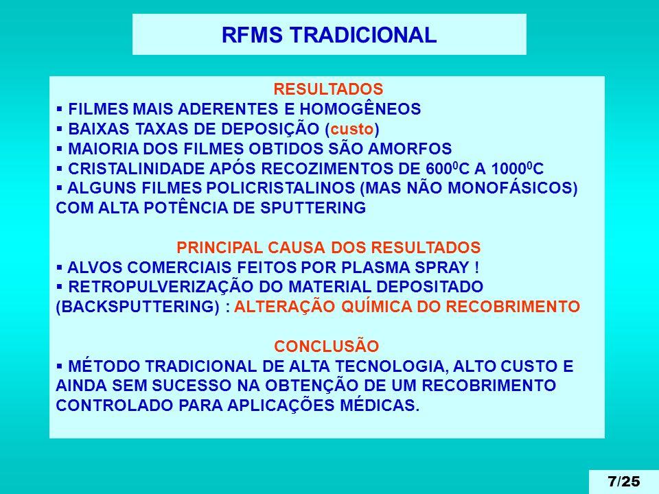 PRINCIPAL CAUSA DOS RESULTADOS
