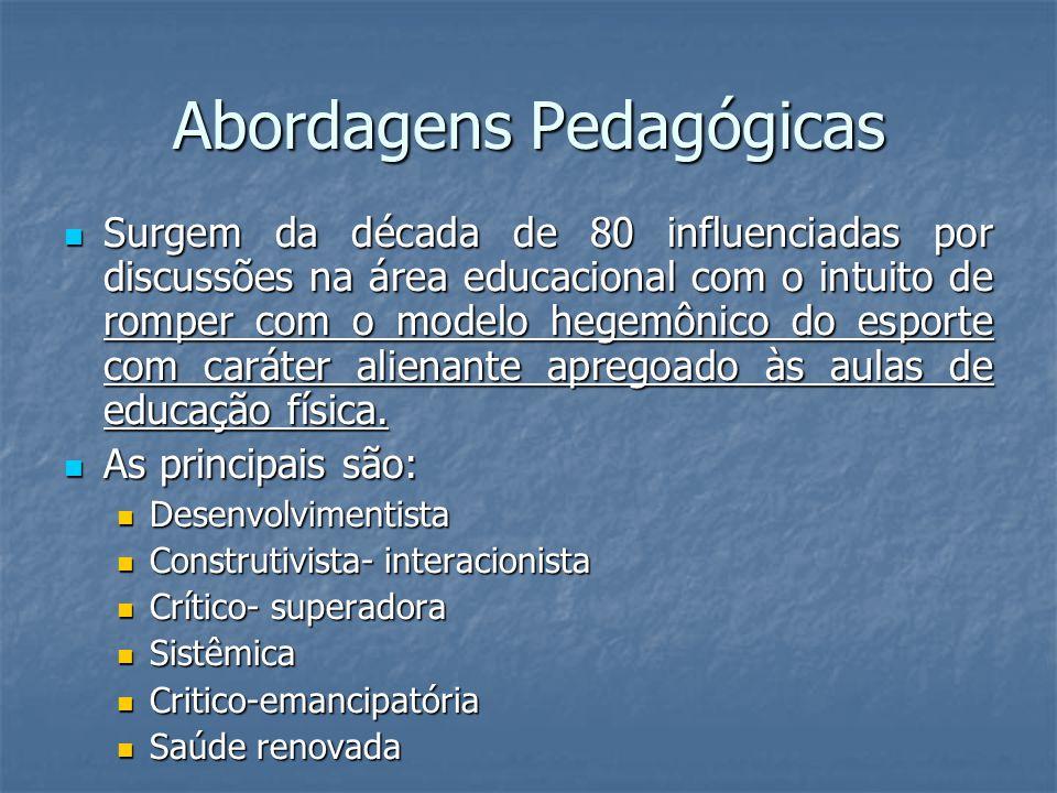 Abordagens Pedagógicas