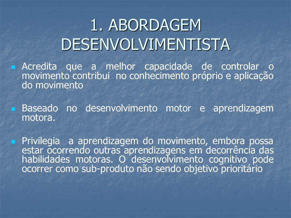 1. ABORDAGEM DESENVOLVIMENTISTA