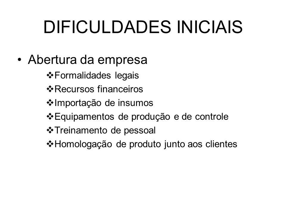 DIFICULDADES INICIAIS