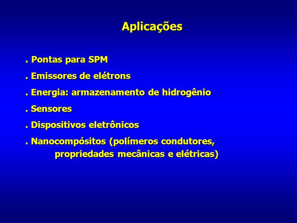 Aplicações . Pontas para SPM . Emissores de elétrons