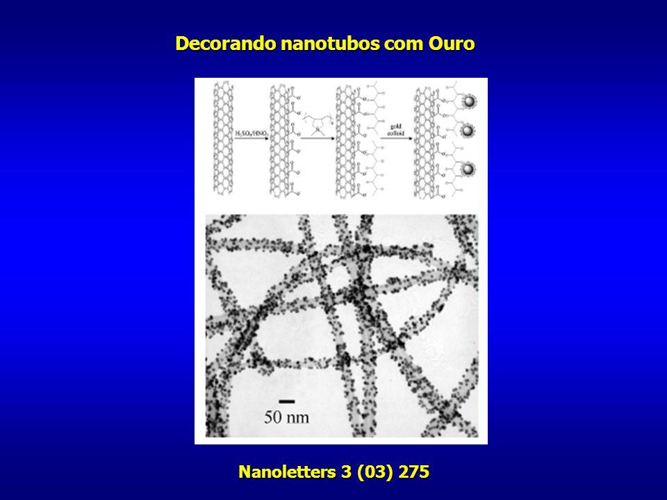 Decorando nanotubos com Ouro