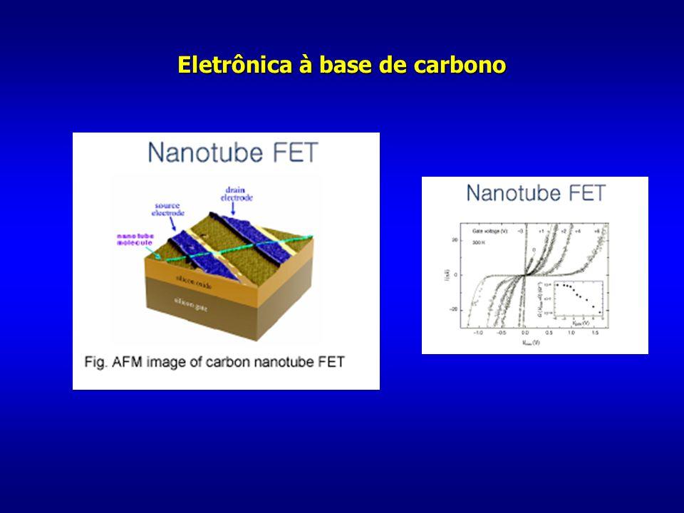 Eletrônica à base de carbono