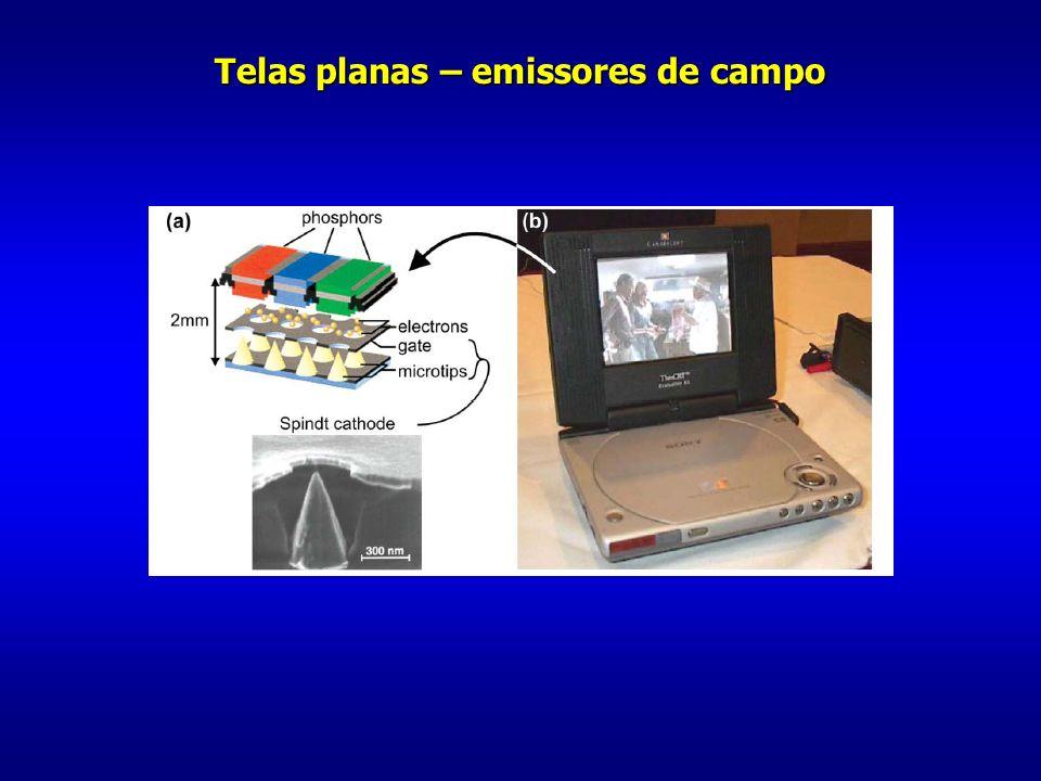 Telas planas – emissores de campo