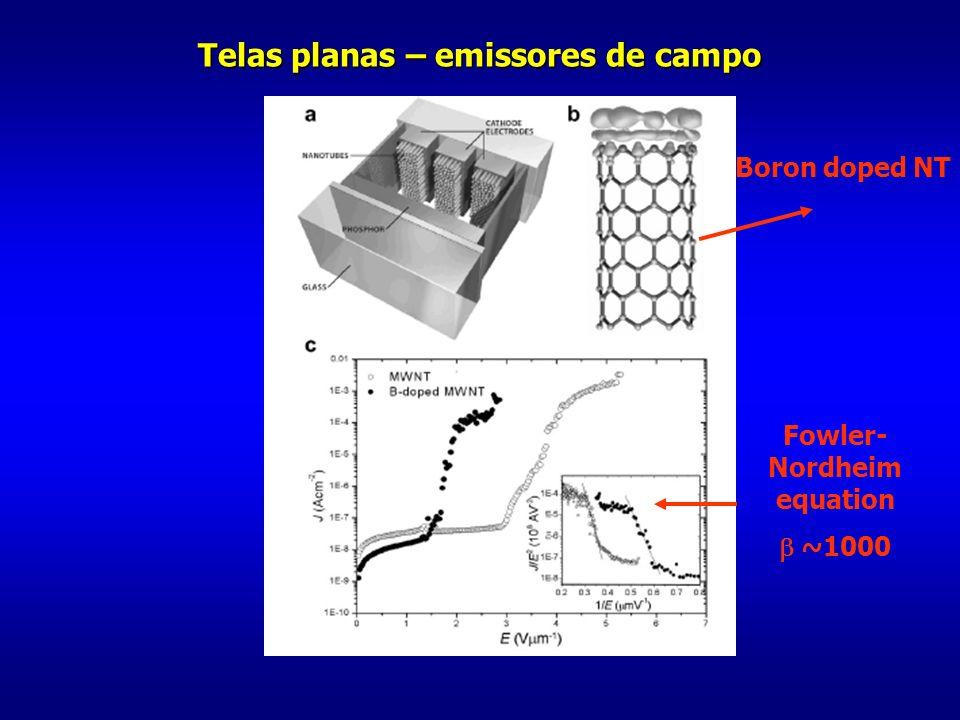 Telas planas – emissores de campo Fowler-Nordheim equation