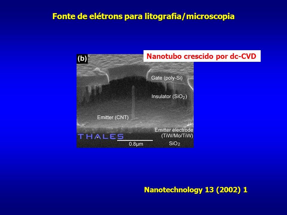 Fonte de elétrons para litografia/microscopia