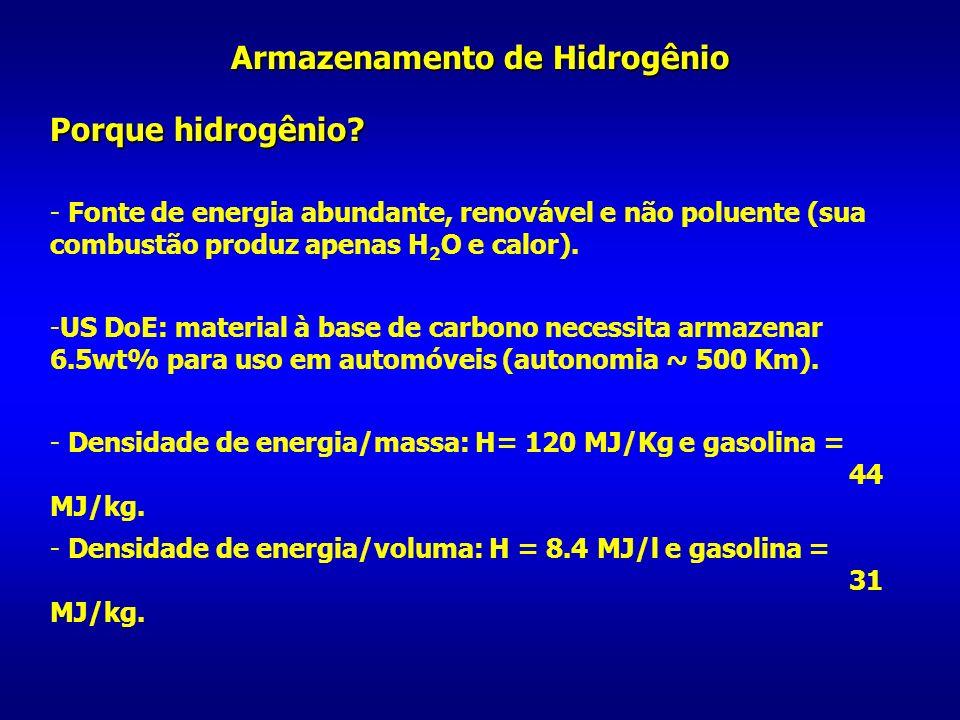 Armazenamento de Hidrogênio