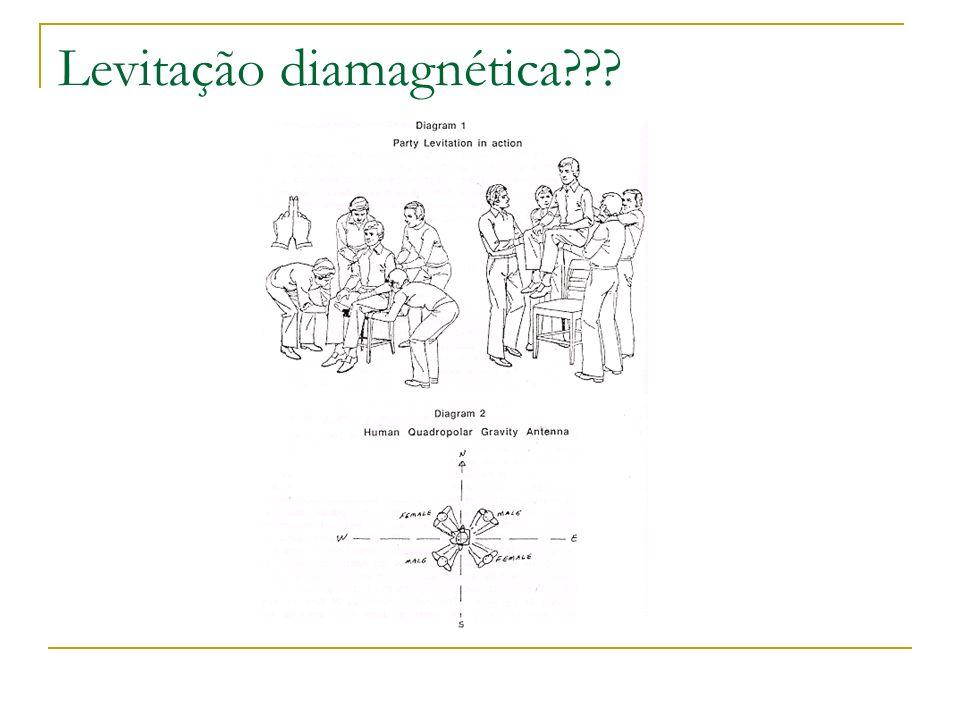 Levitação diamagnética