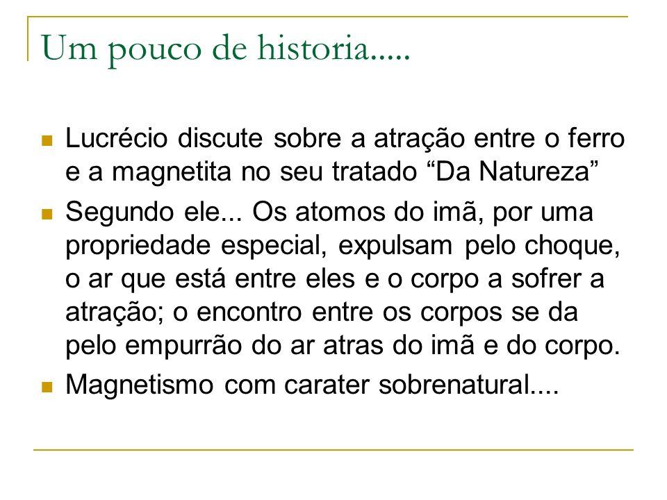 Um pouco de historia.....Lucrécio discute sobre a atração entre o ferro e a magnetita no seu tratado Da Natureza