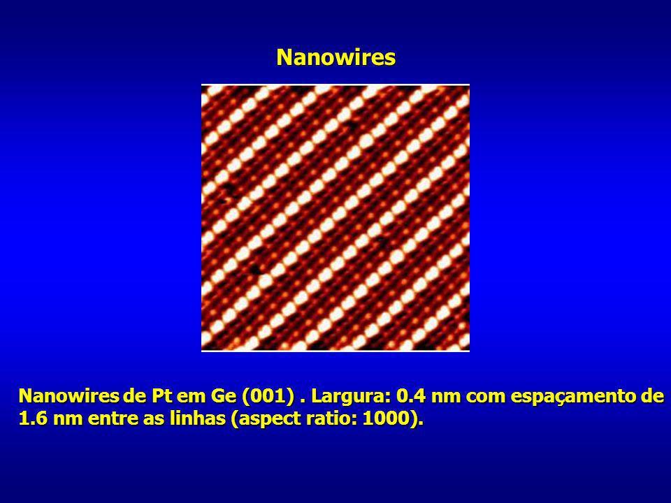 Nanowires Nanowires de Pt em Ge (001) . Largura: 0.4 nm com espaçamento de.