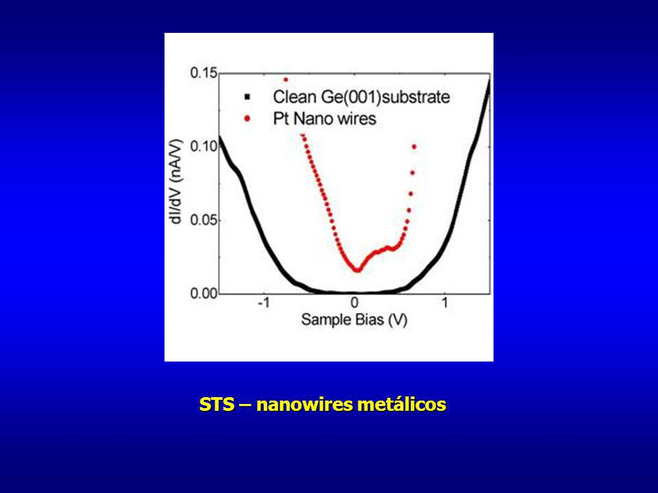 STS – nanowires metálicos