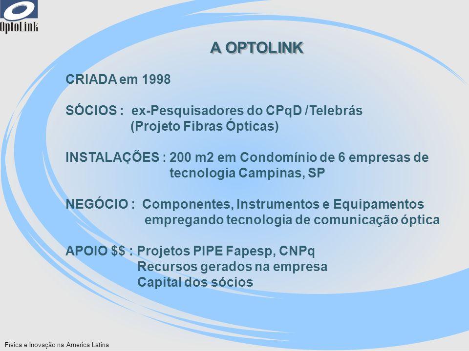 A OPTOLINK CRIADA em 1998 SÓCIOS : ex-Pesquisadores do CPqD /Telebrás