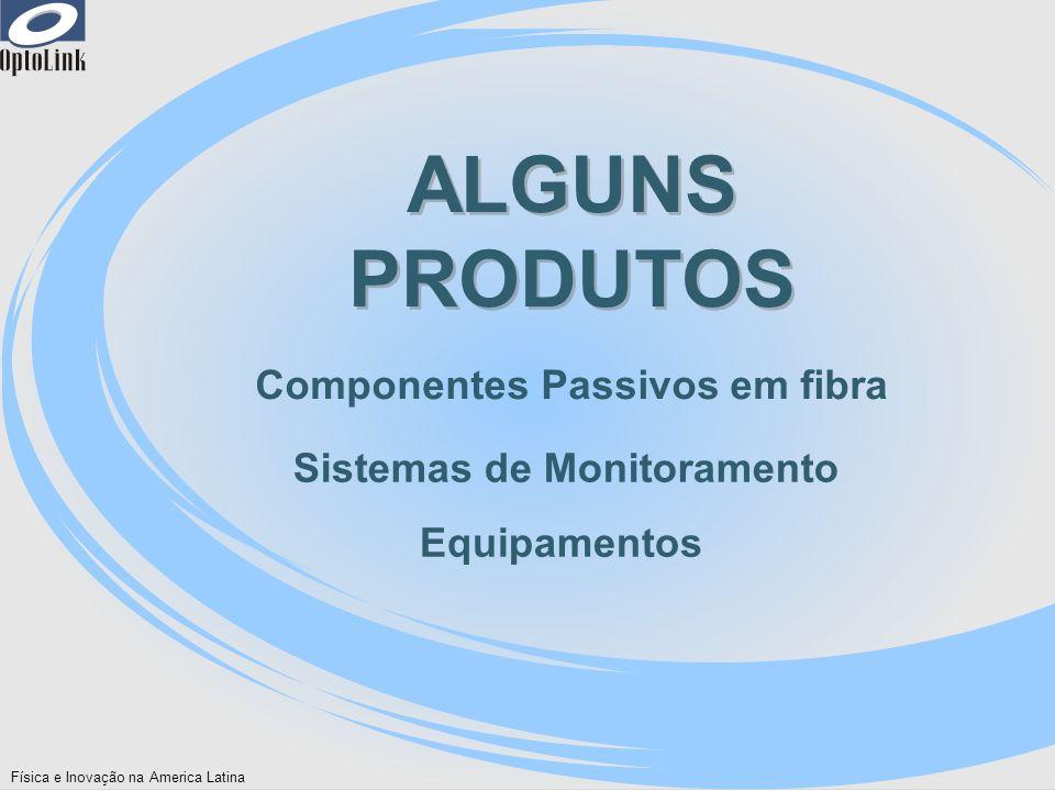 ALGUNS PRODUTOS Componentes Passivos em fibra