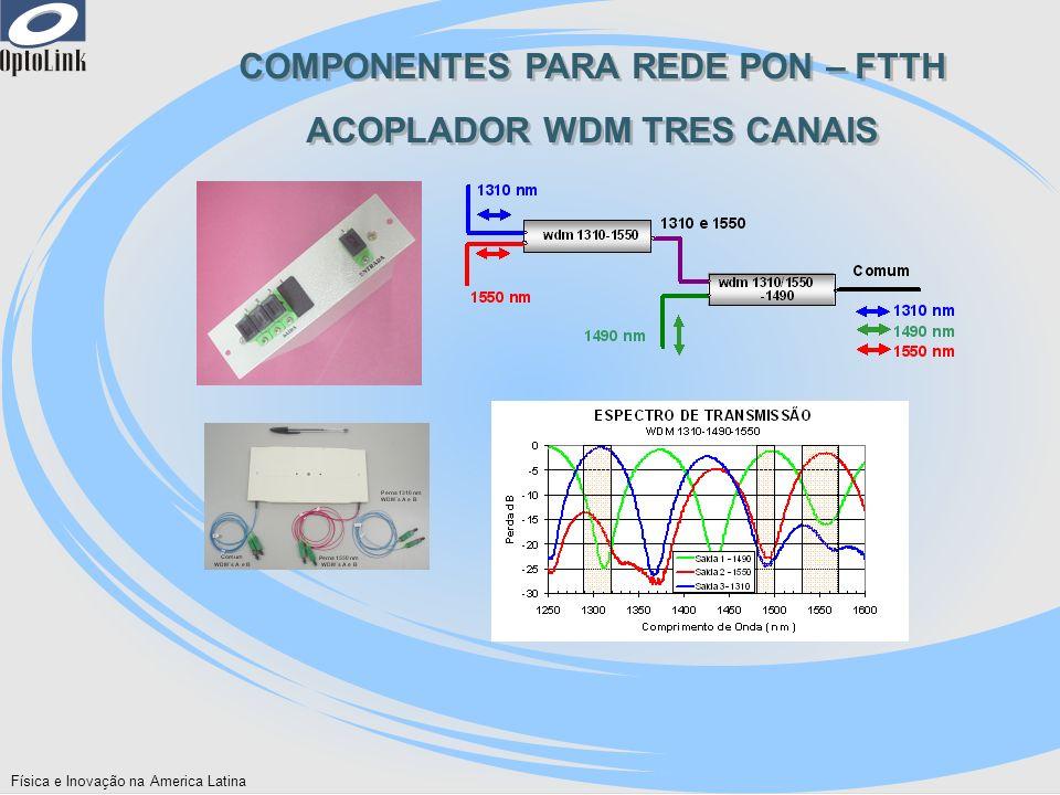 COMPONENTES PARA REDE PON – FTTH ACOPLADOR WDM TRES CANAIS