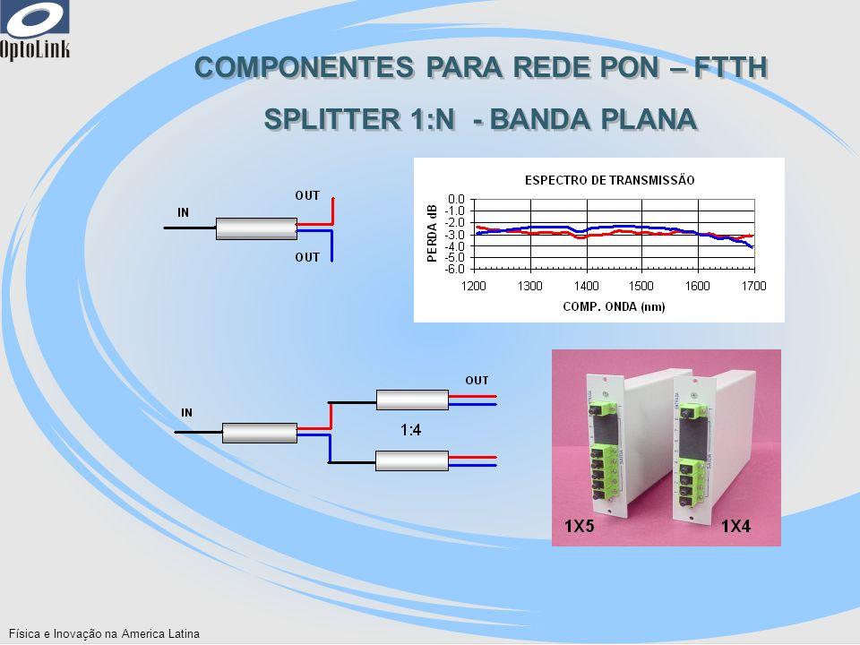 COMPONENTES PARA REDE PON – FTTH SPLITTER 1:N - BANDA PLANA
