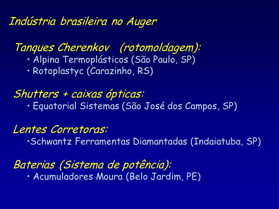 Indústria brasileira no Auger