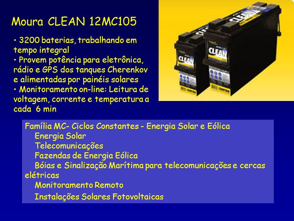 Moura CLEAN 12MC105 3200 baterias, trabalhando em tempo integral