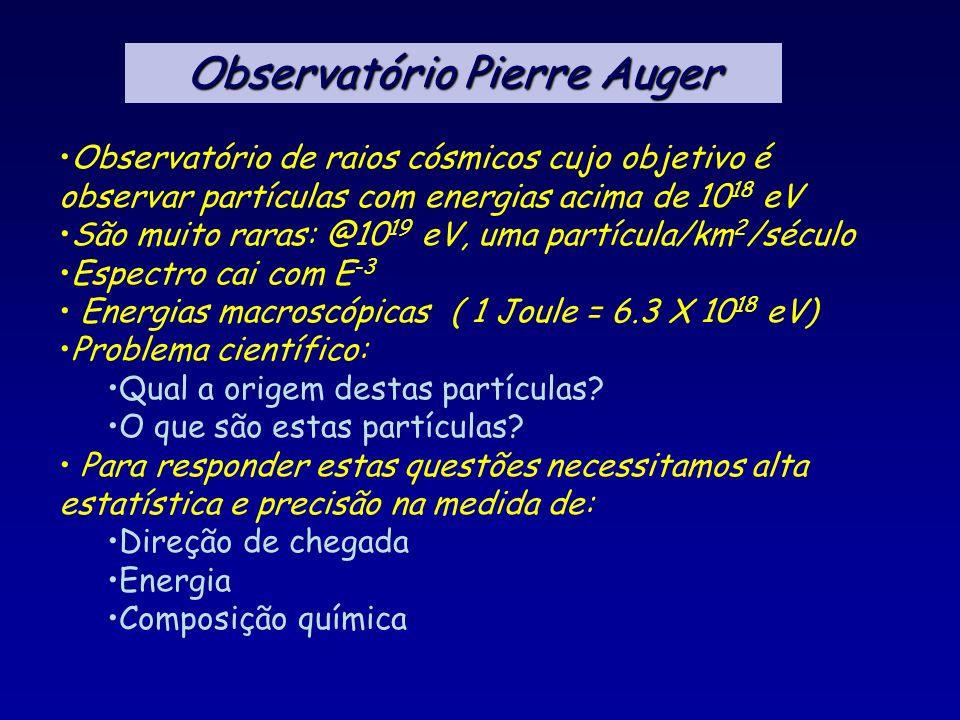 Observatório Pierre Auger