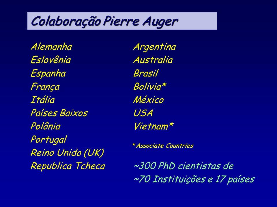 Colaboração Pierre Auger