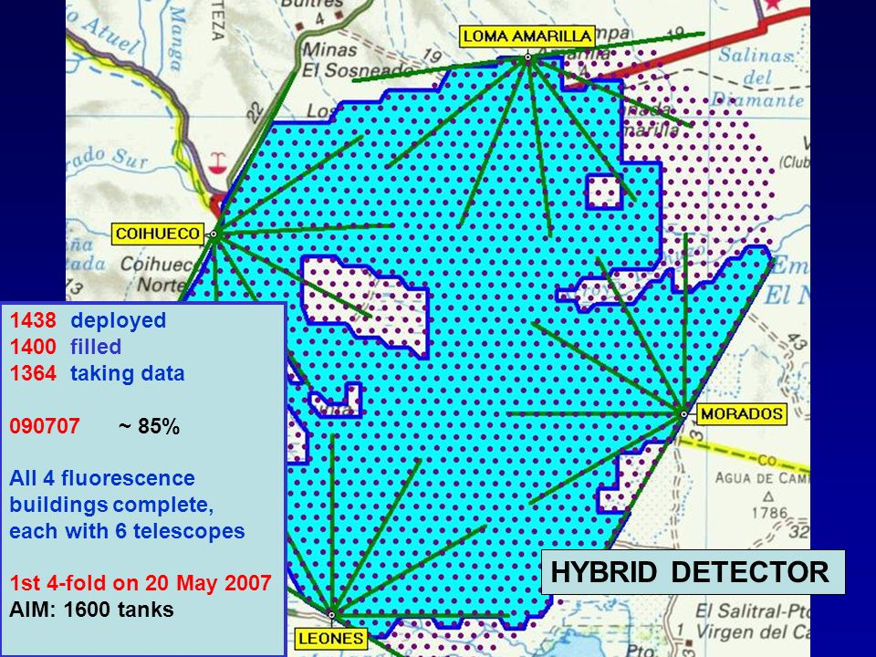 HYBRID DETECTOR 1438 deployed 1400 filled 1364 taking data