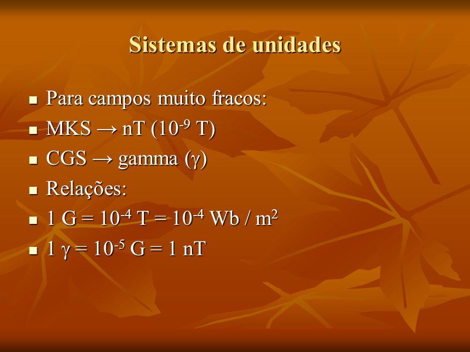 Sistemas de unidades Para campos muito fracos: MKS → nT (10-9 T)