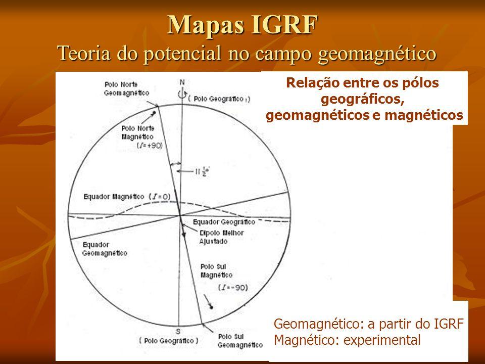 geomagnéticos e magnéticos