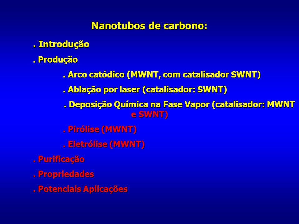 . Deposição Química na Fase Vapor (catalisador: MWNT e SWNT)
