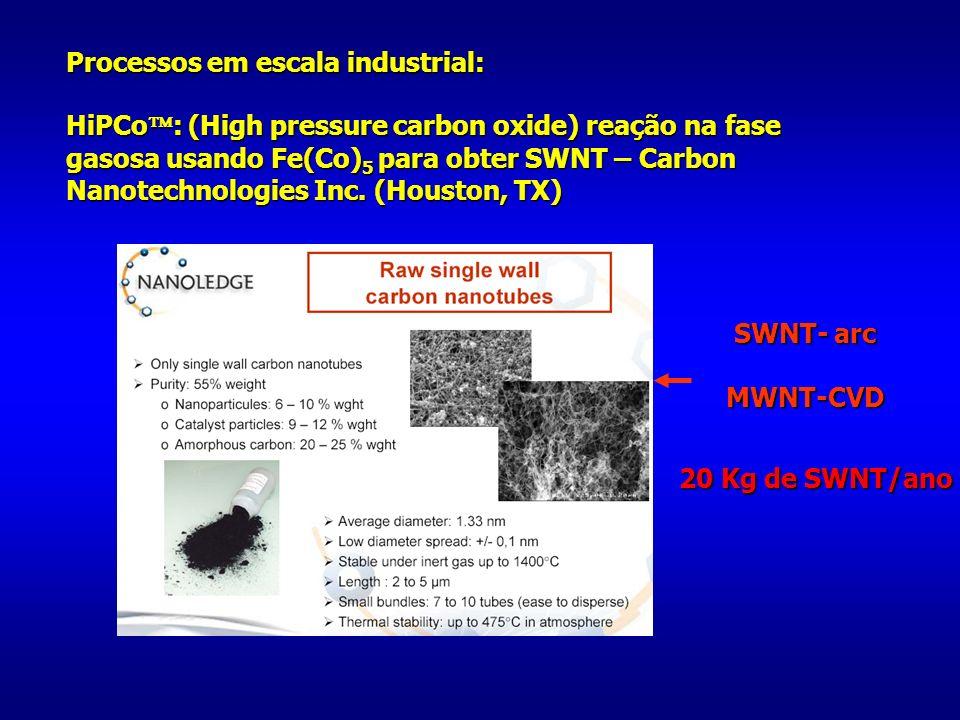 Processos em escala industrial: