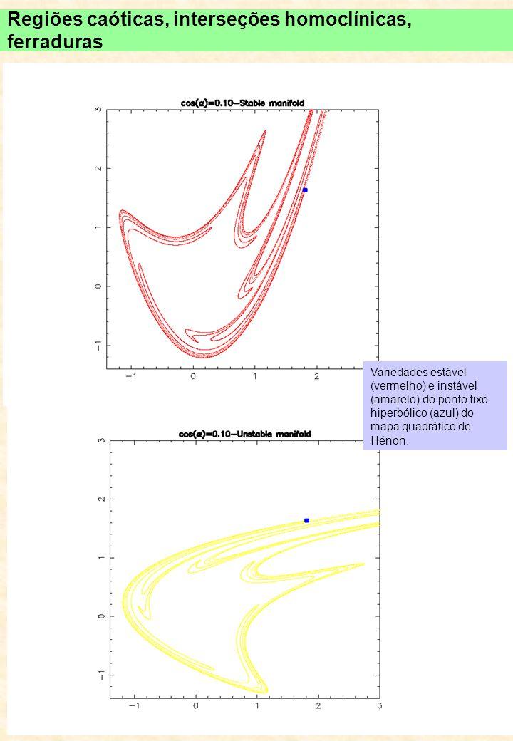 Regiões caóticas, interseções homoclínicas, ferraduras