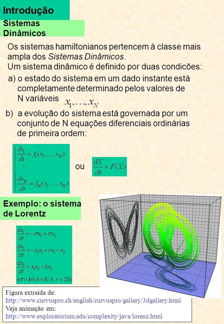 Introdução Sistemas Dinâmicos