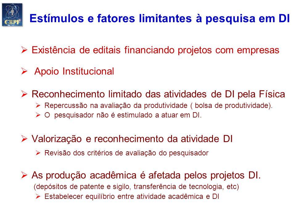 Estímulos e fatores limitantes à pesquisa em DI