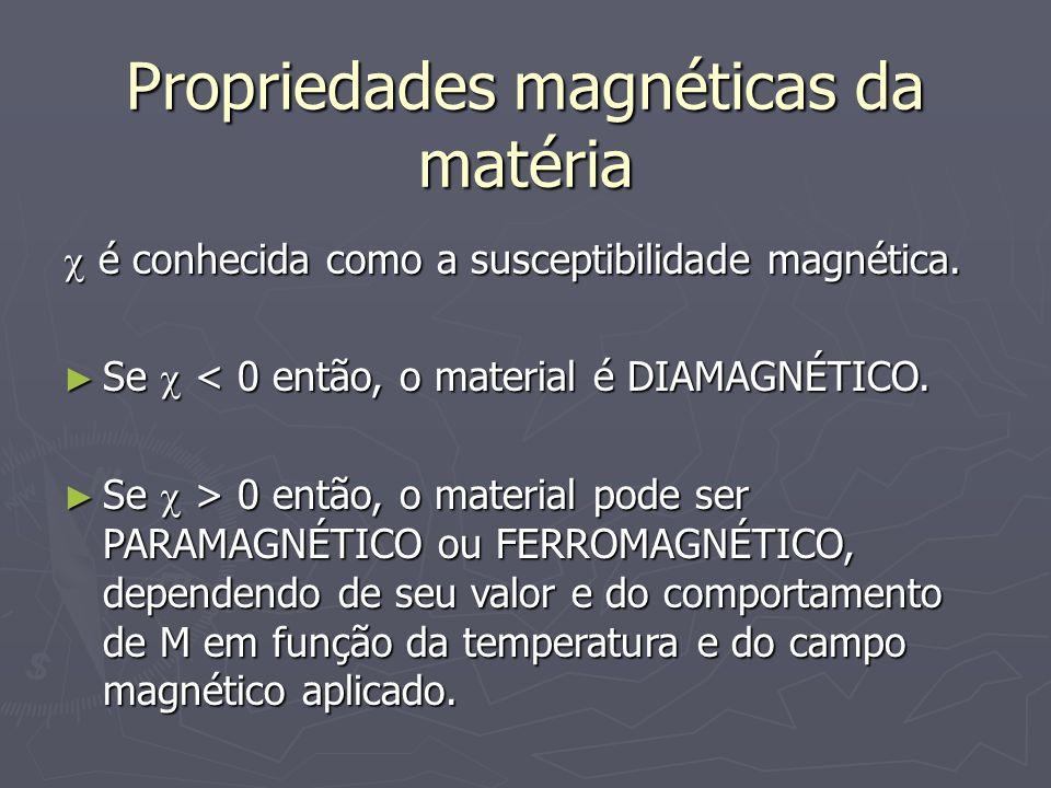 Propriedades magnéticas da matéria