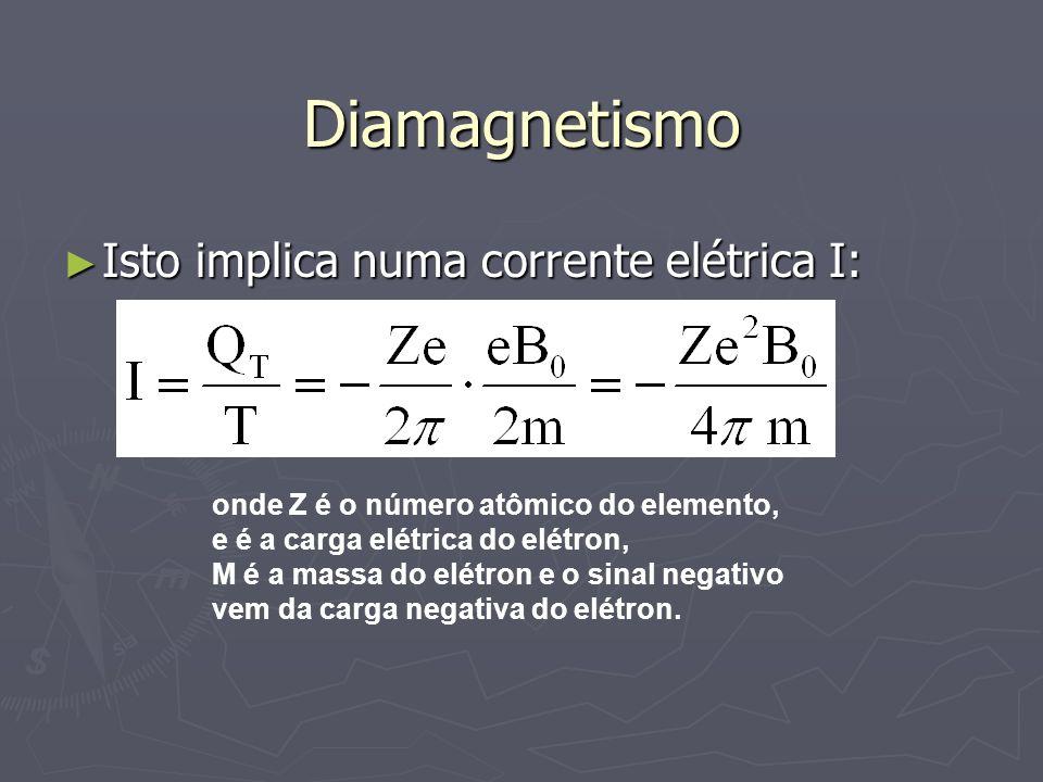 Diamagnetismo Isto implica numa corrente elétrica I: