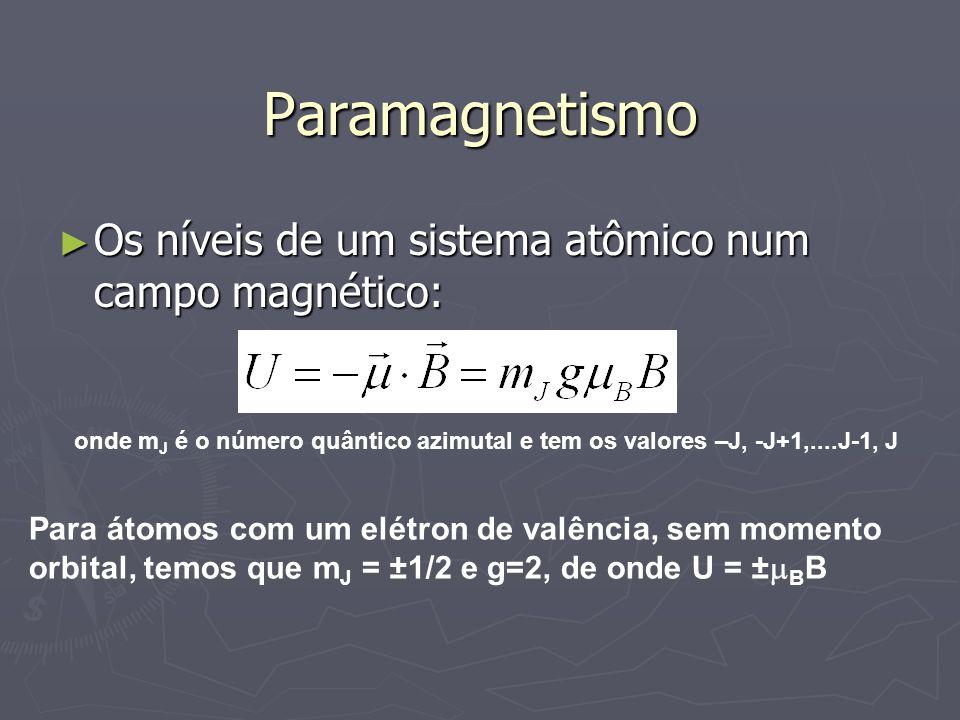 Paramagnetismo Os níveis de um sistema atômico num campo magnético: