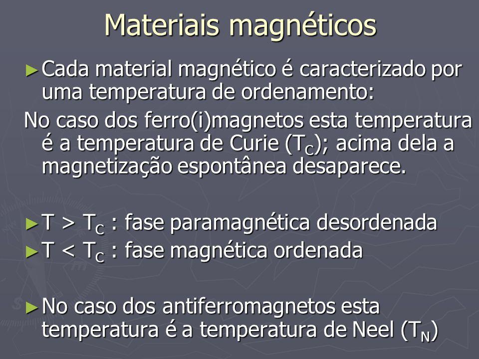 Materiais magnéticos Cada material magnético é caracterizado por uma temperatura de ordenamento: