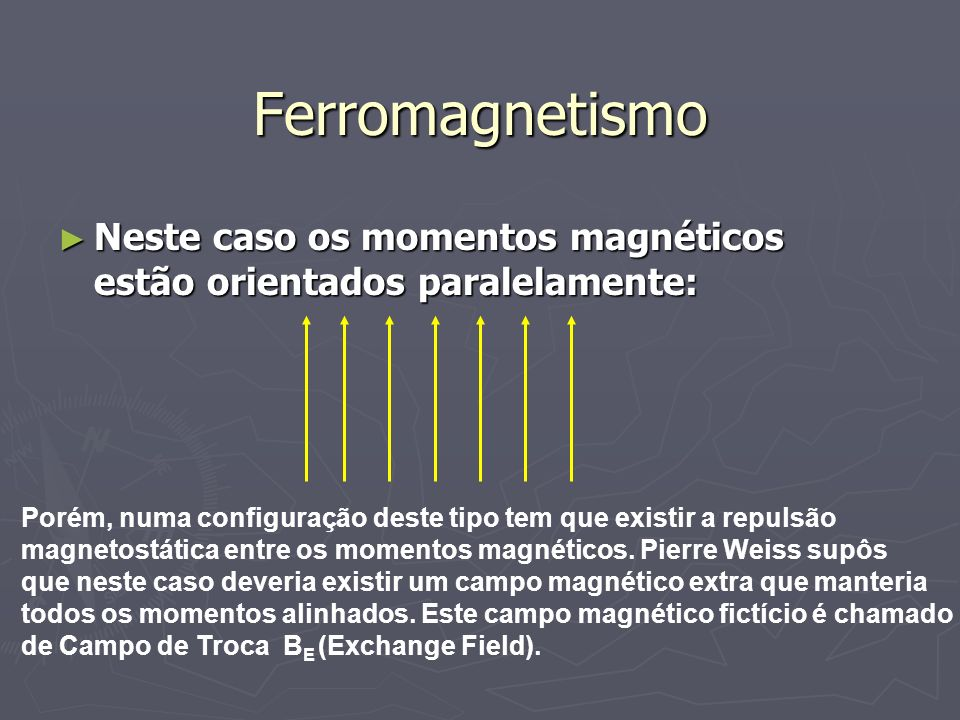 Ferromagnetismo Neste caso os momentos magnéticos estão orientados paralelamente: Porém, numa configuração deste tipo tem que existir a repulsão.