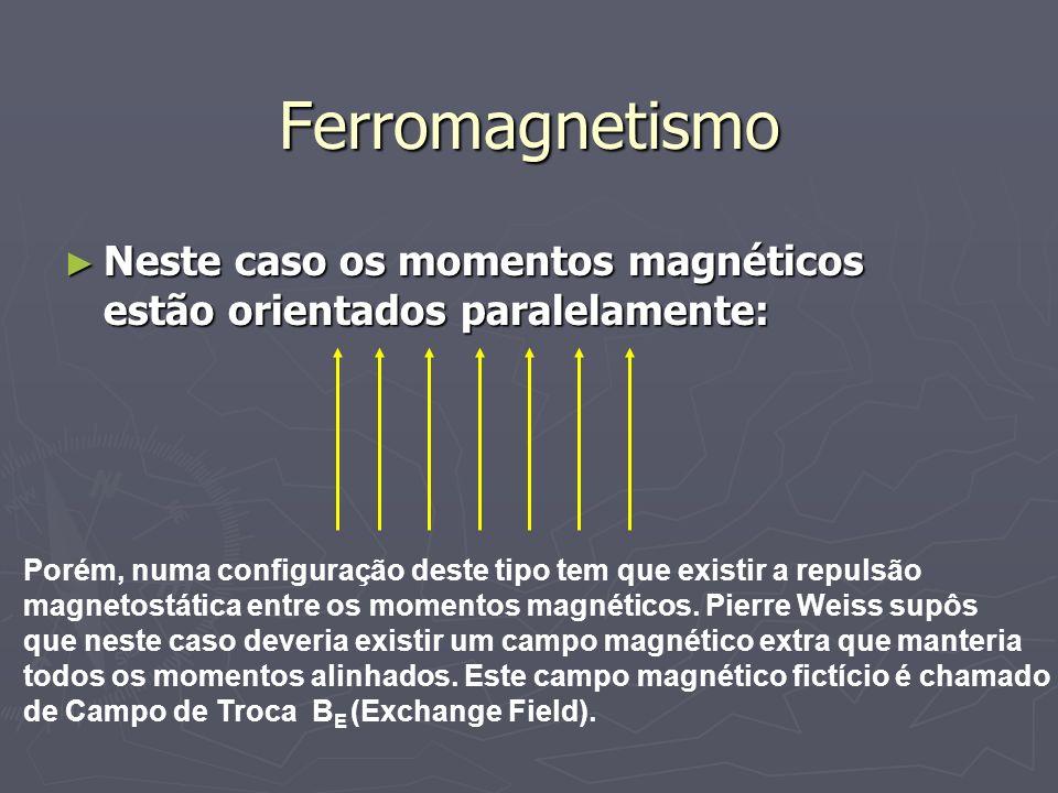 FerromagnetismoNeste caso os momentos magnéticos estão orientados paralelamente: Porém, numa configuração deste tipo tem que existir a repulsão.