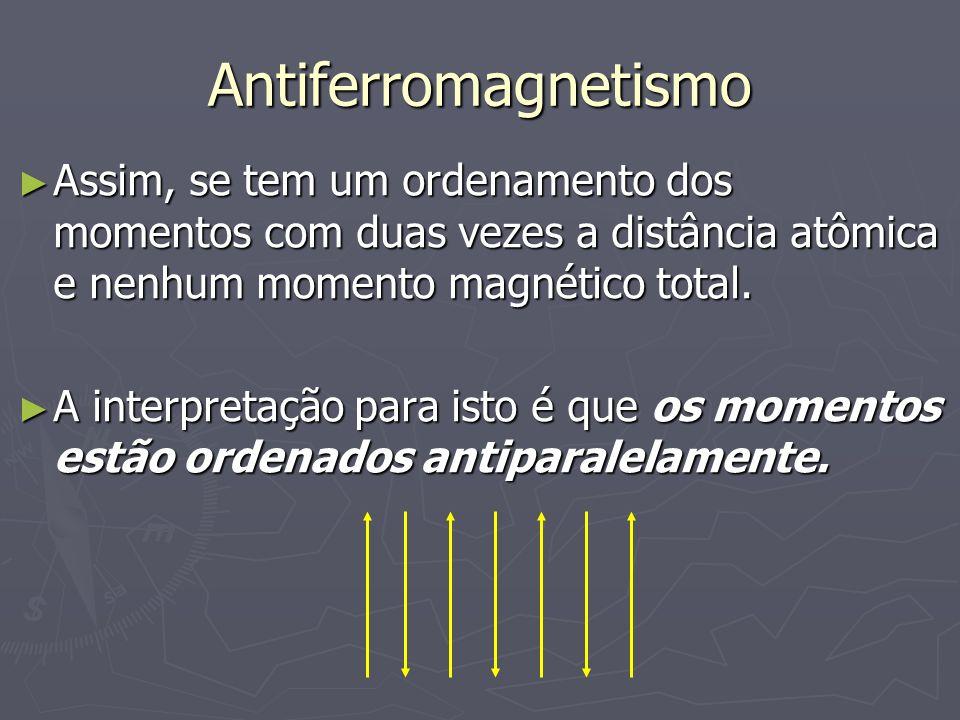 AntiferromagnetismoAssim, se tem um ordenamento dos momentos com duas vezes a distância atômica e nenhum momento magnético total.