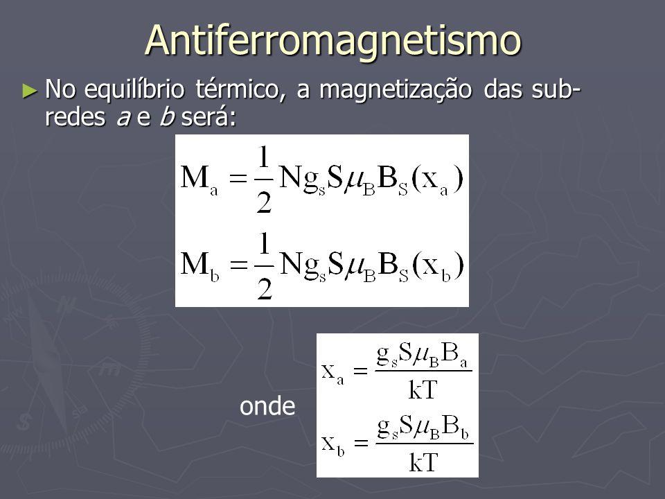 Antiferromagnetismo No equilíbrio térmico, a magnetização das sub-redes a e b será: onde