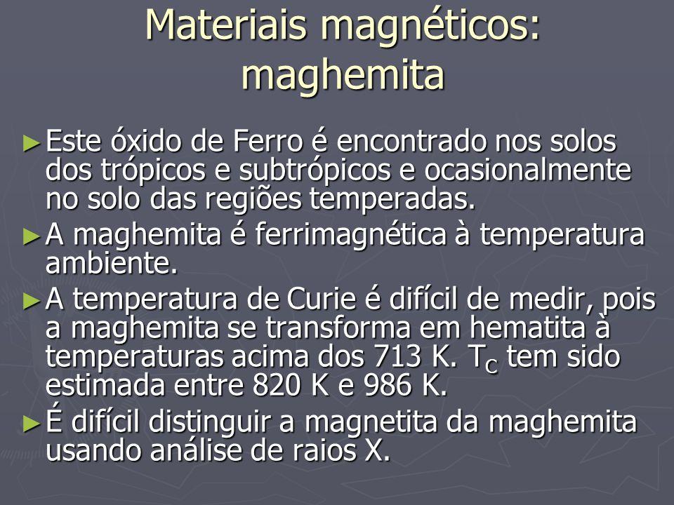 Materiais magnéticos: maghemita