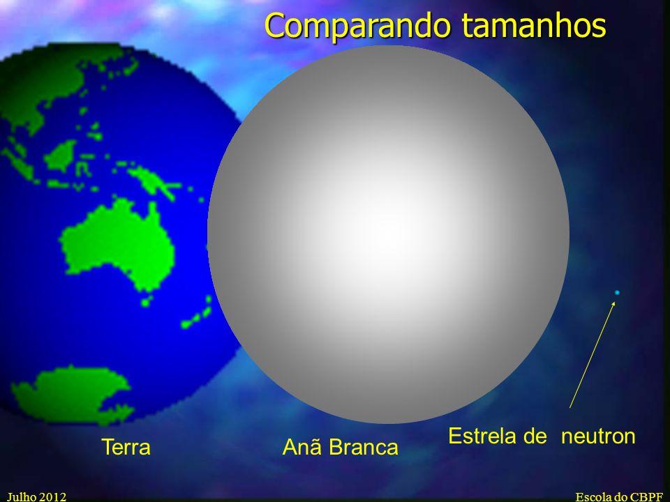 Comparando tamanhos Estrela de neutron Terra Anã Branca Julho 2012