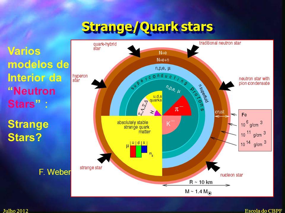 Strange/Quark stars Varios modelos de Interior da Neutron Stars :