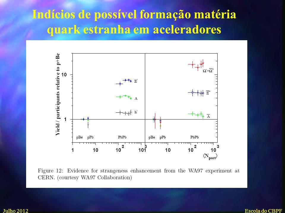 Indícios de possível formação matéria quark estranha em aceleradores