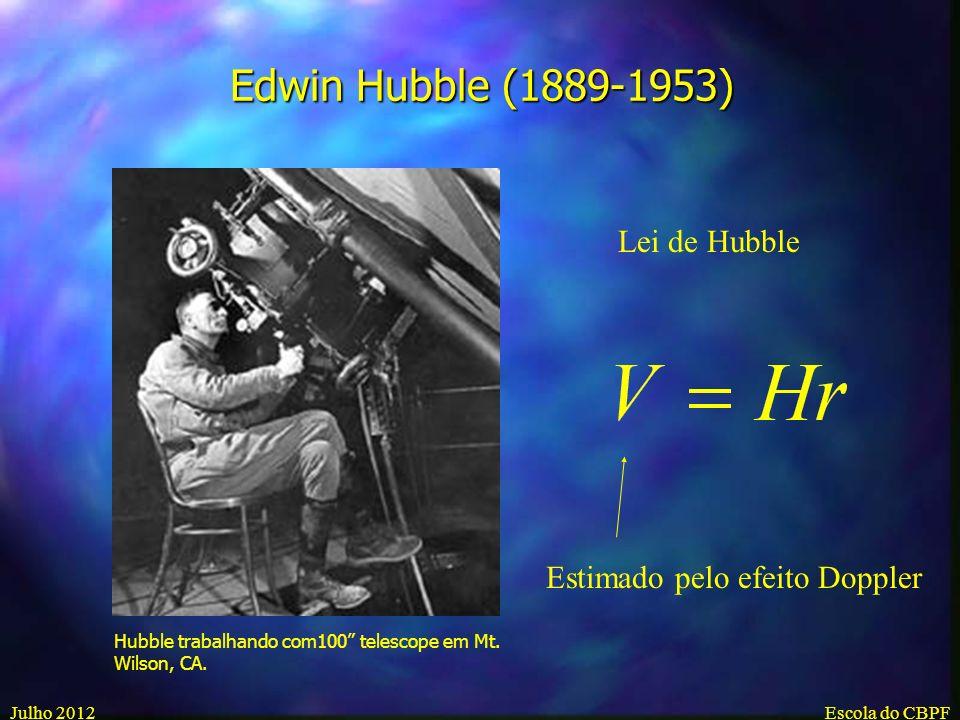 Edwin Hubble (1889-1953) Lei de Hubble Estimado pelo efeito Doppler