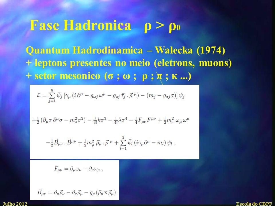 Fase Hadronica ρ > ρ0 Quantum Hadrodinamica – Walecka (1974)