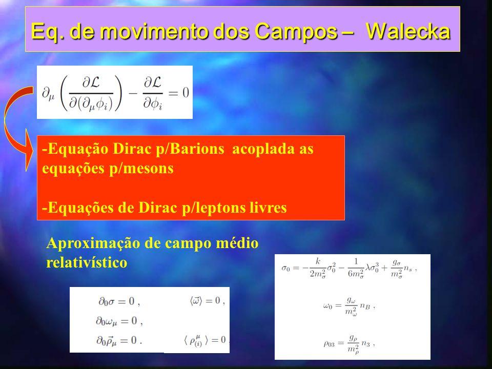 Eq. de movimento dos Campos – Walecka