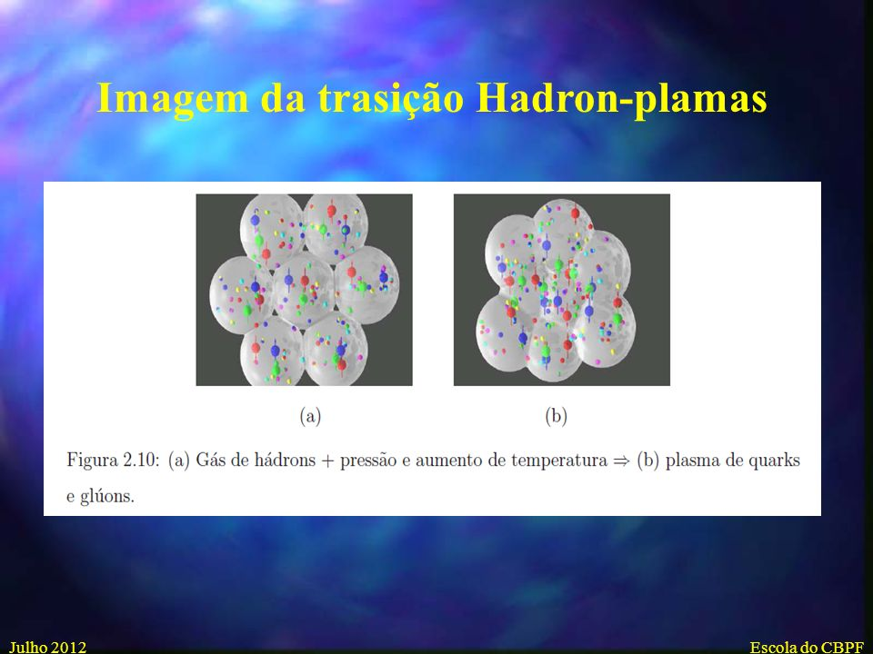 Imagem da trasição Hadron-plamas