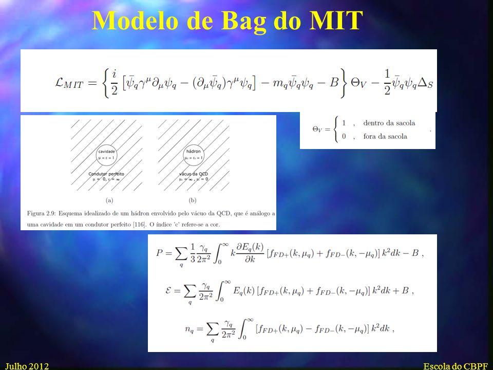 Modelo de Bag do MIT Julho 2012
