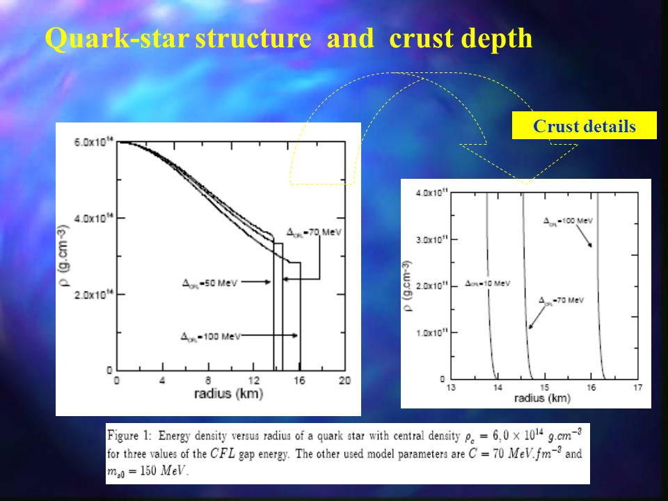 Quark-star structure and crust depth
