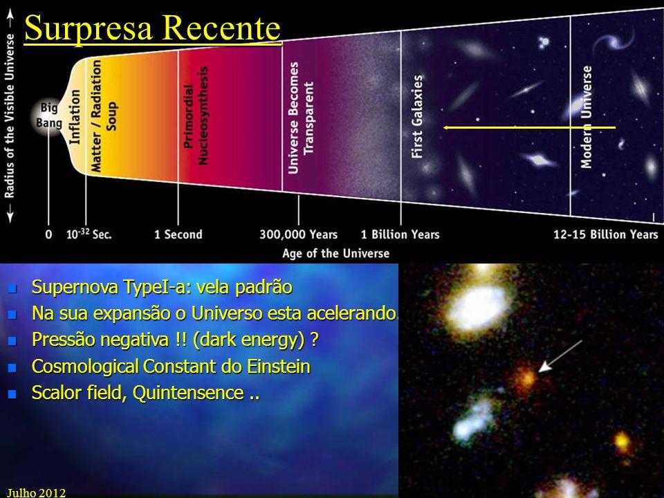 Surpresa Recente Supernova TypeI-a: vela padrão